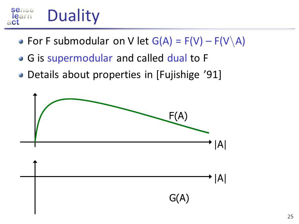 Duality For F submodular on V let G(A) = F(V) – F(VnA)