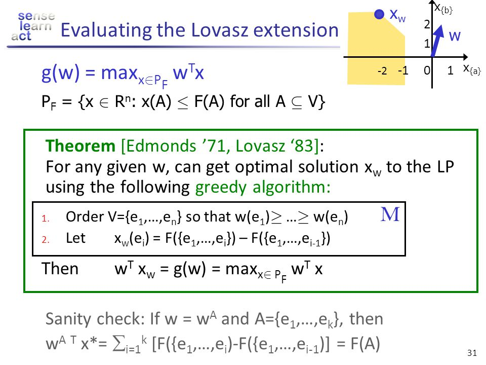 Evaluating the Lovasz extension