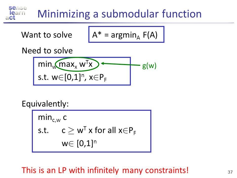 Minimizing a submodular function