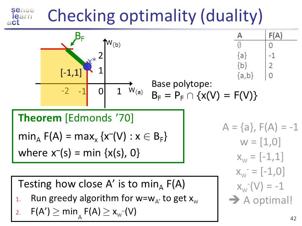 Checking optimality (duality)