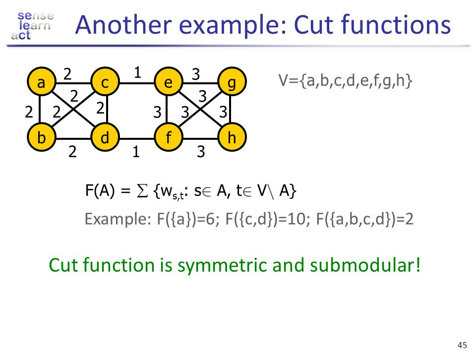 Another example: Cut functions