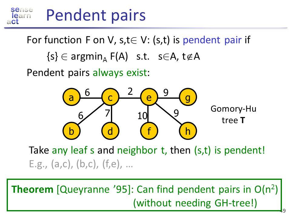 Pendent pairs For function F on V, s,t2 V: (s,t) is pendent pair if