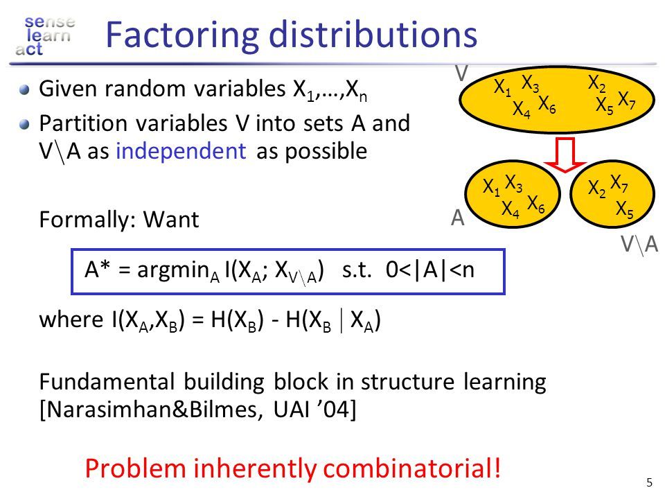 Factoring distributions