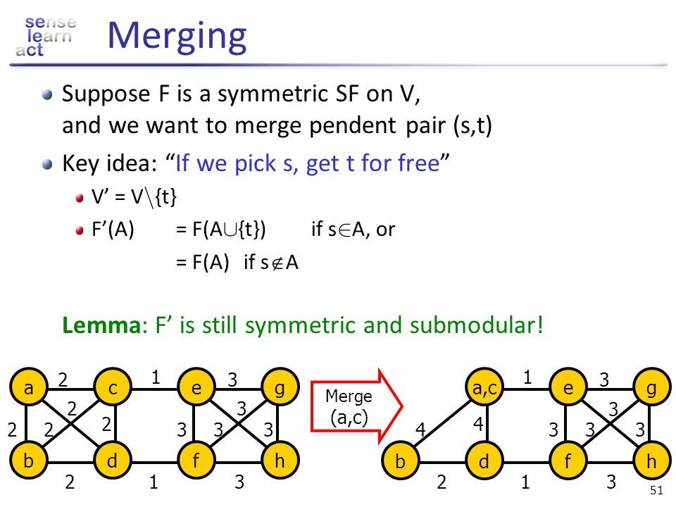 Merging Suppose F is a symmetric SF on V, and we want to merge pendent pair (s,t) Key idea: If we pick s, get t for free