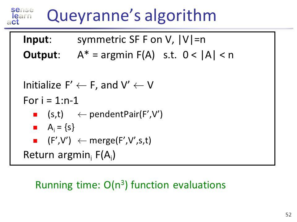 Queyranne's algorithm