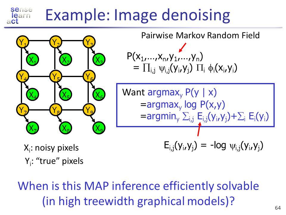 Example: Image denoising