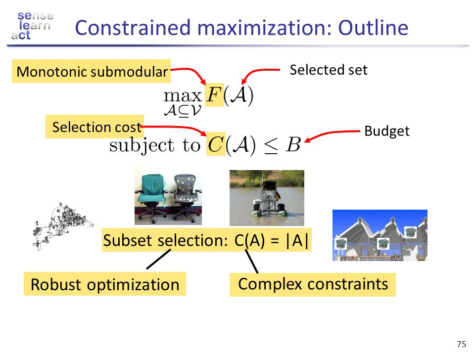 Constrained maximization: Outline