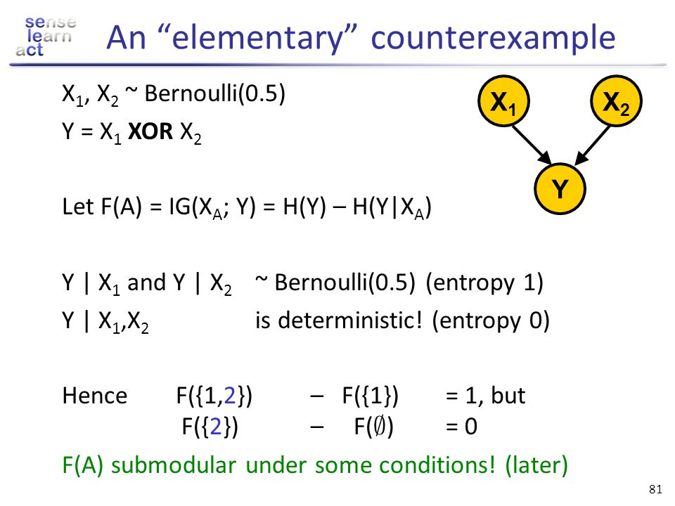 An elementary counterexample