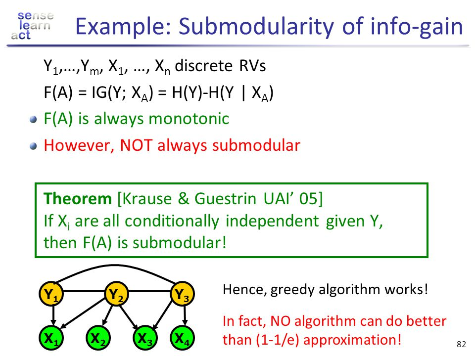 Example: Submodularity of info-gain