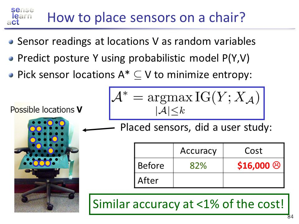 How to place sensors on a chair