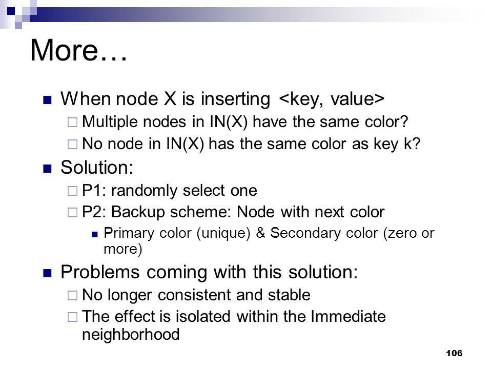 More… When node X is inserting <key, value> Solution: