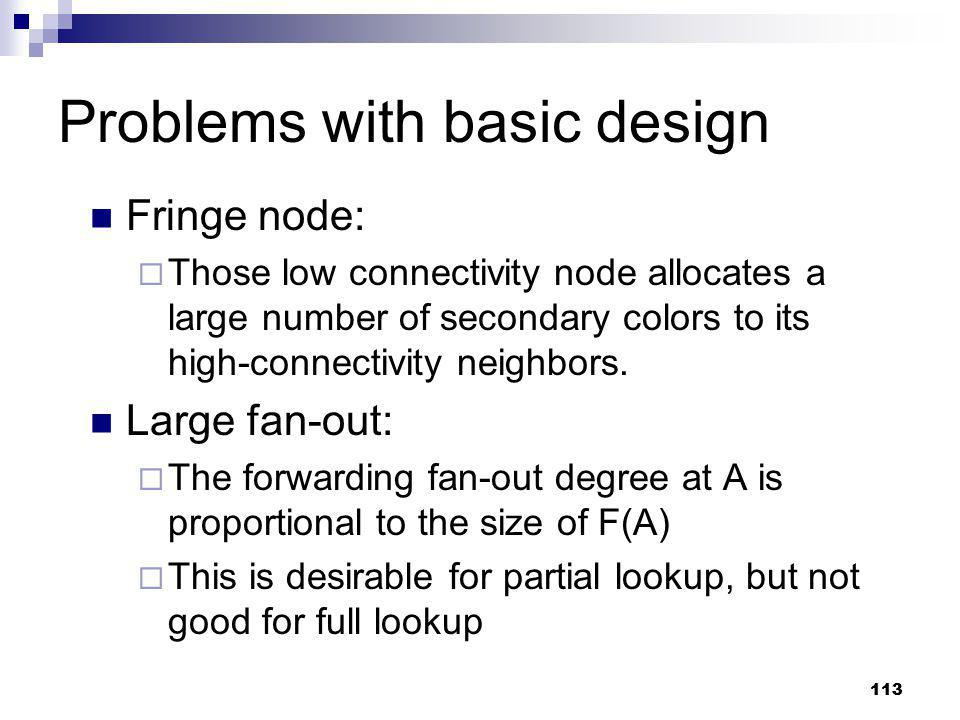 Problems with basic design
