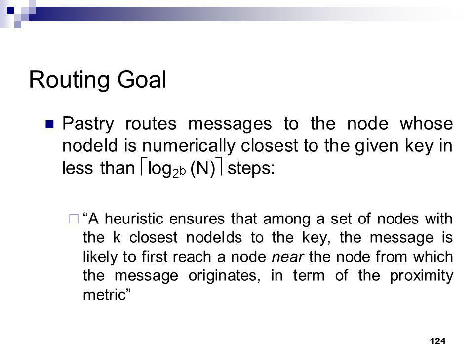 Routing Goal Pastry routes messages to the node whose nodeId is numerically closest to the given key in less than log2b (N) steps: