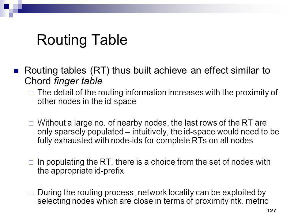 Routing Table Routing tables (RT) thus built achieve an effect similar to Chord finger table.