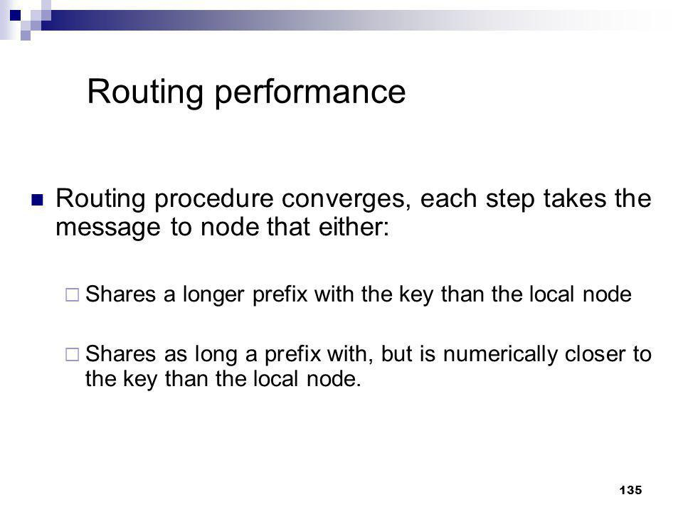 Routing performance Routing procedure converges, each step takes the message to node that either:
