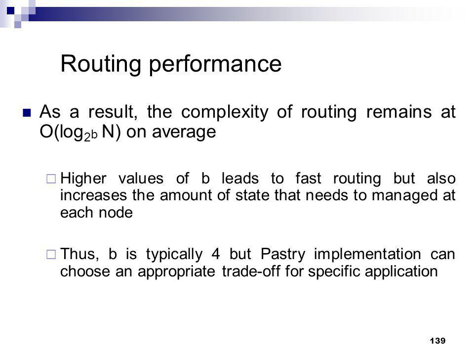 Routing performance As a result, the complexity of routing remains at O(log2b N) on average.