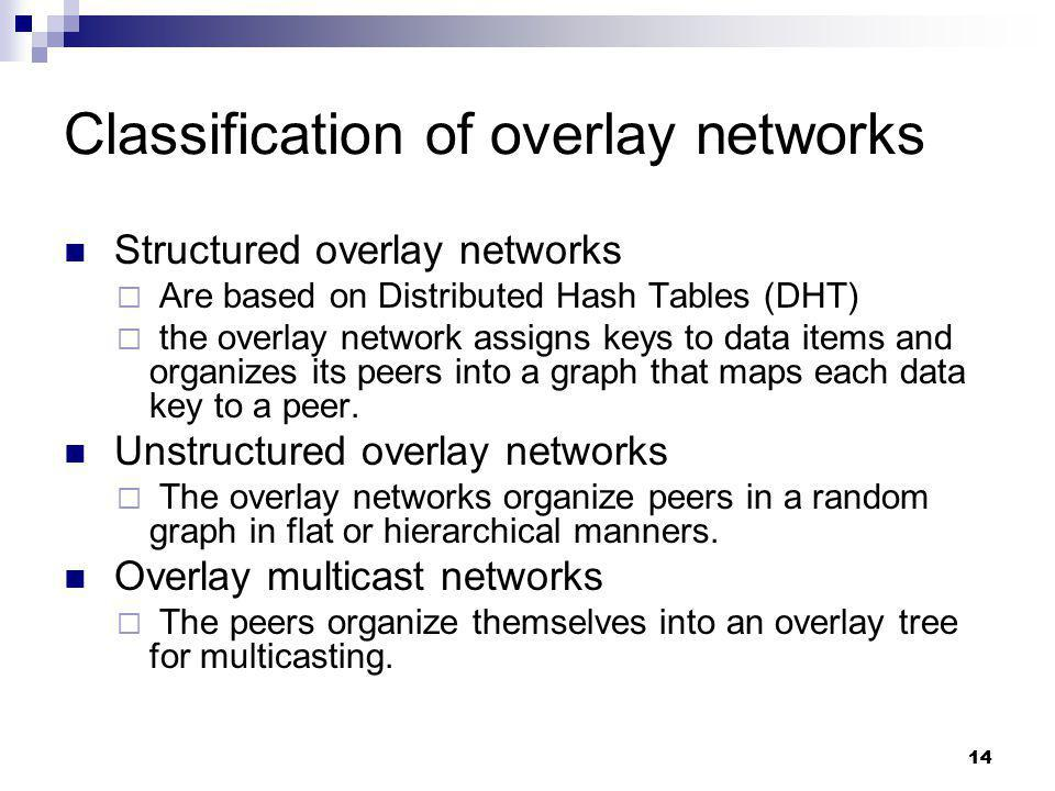 Classification of overlay networks