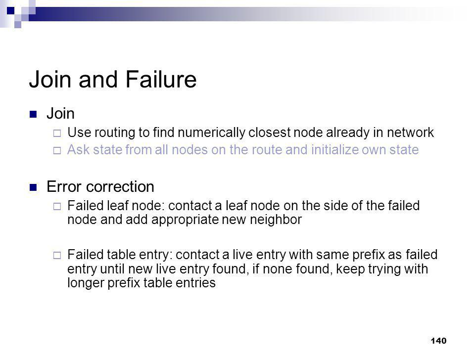 Join and Failure Join Error correction