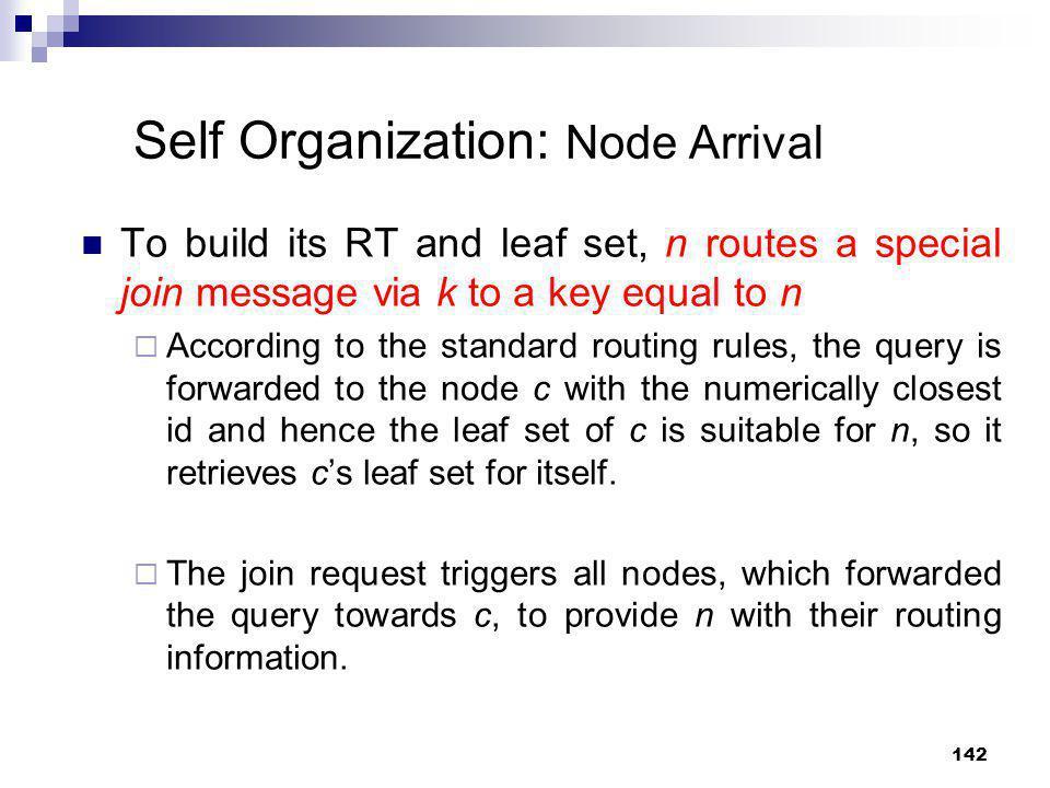 Self Organization: Node Arrival