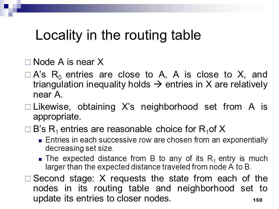 Locality in the routing table