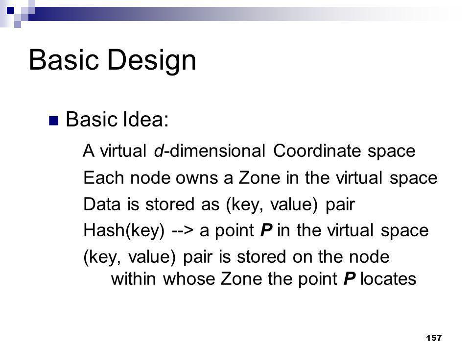 Basic Design Basic Idea: A virtual d-dimensional Coordinate space