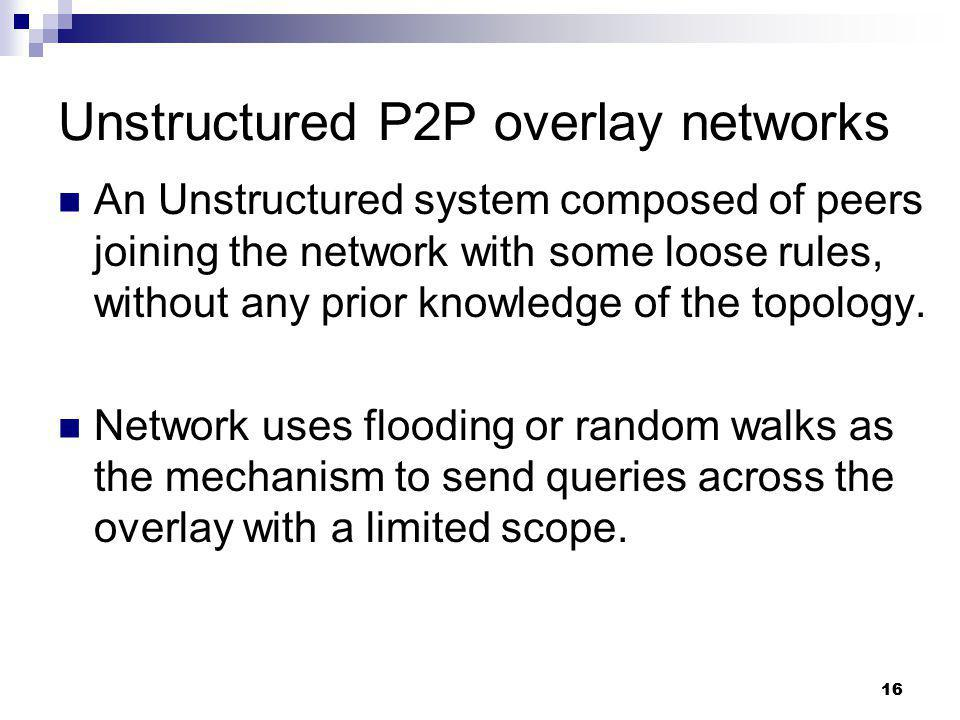Unstructured P2P overlay networks