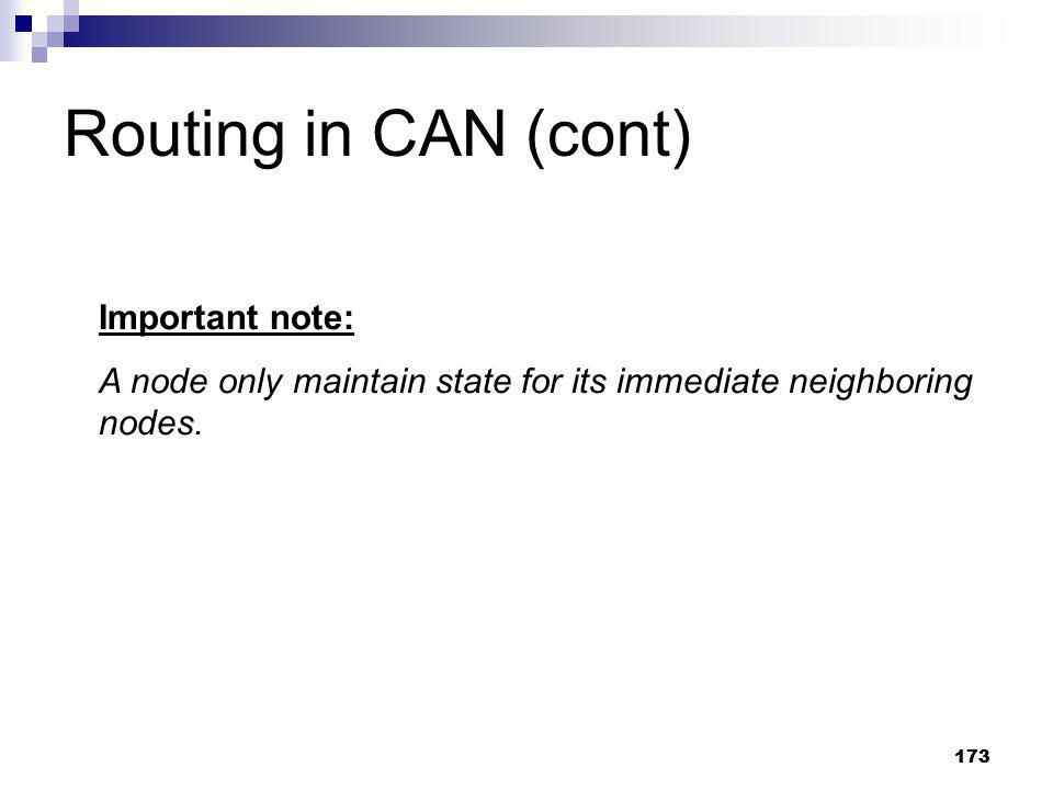 Routing in CAN (cont) Important note: