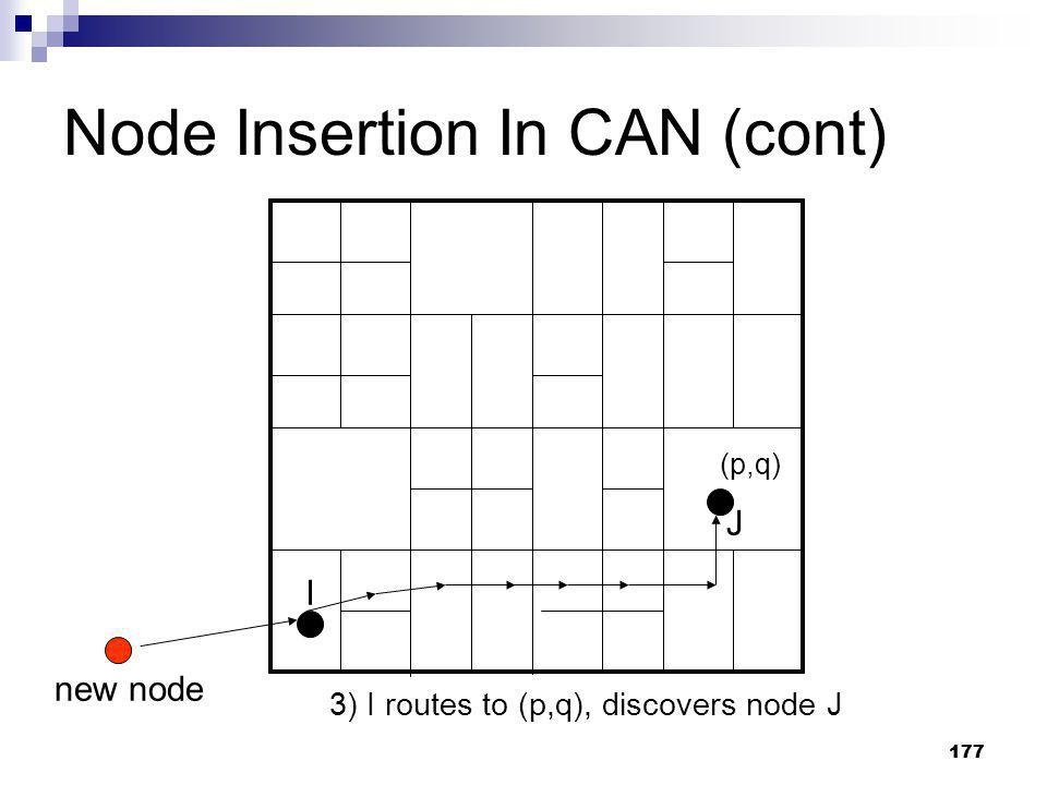 Node Insertion In CAN (cont)
