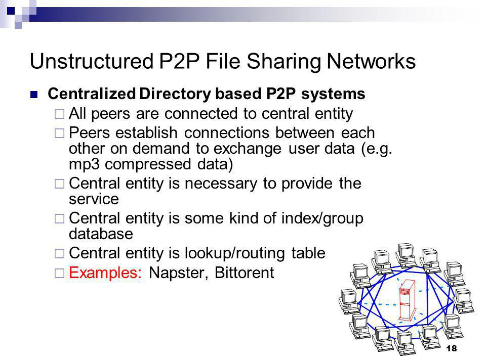 Unstructured P2P File Sharing Networks