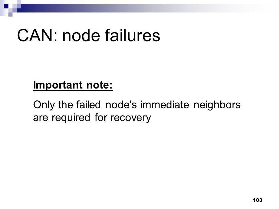 CAN: node failures Important note: