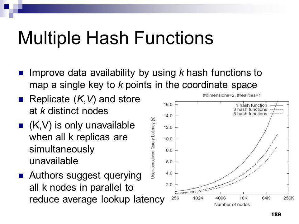 Multiple Hash Functions