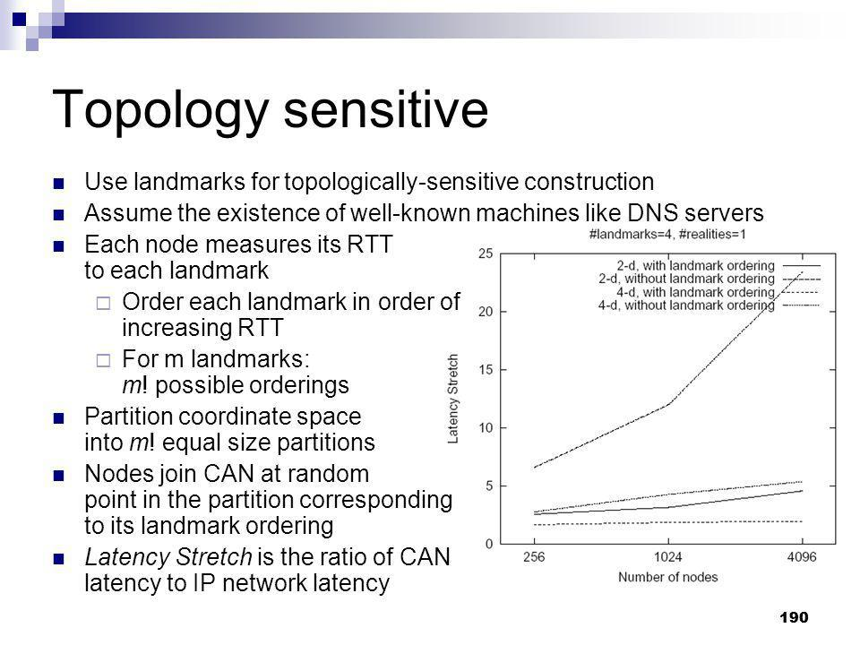 Topology sensitive Use landmarks for topologically-sensitive construction. Assume the existence of well-known machines like DNS servers.