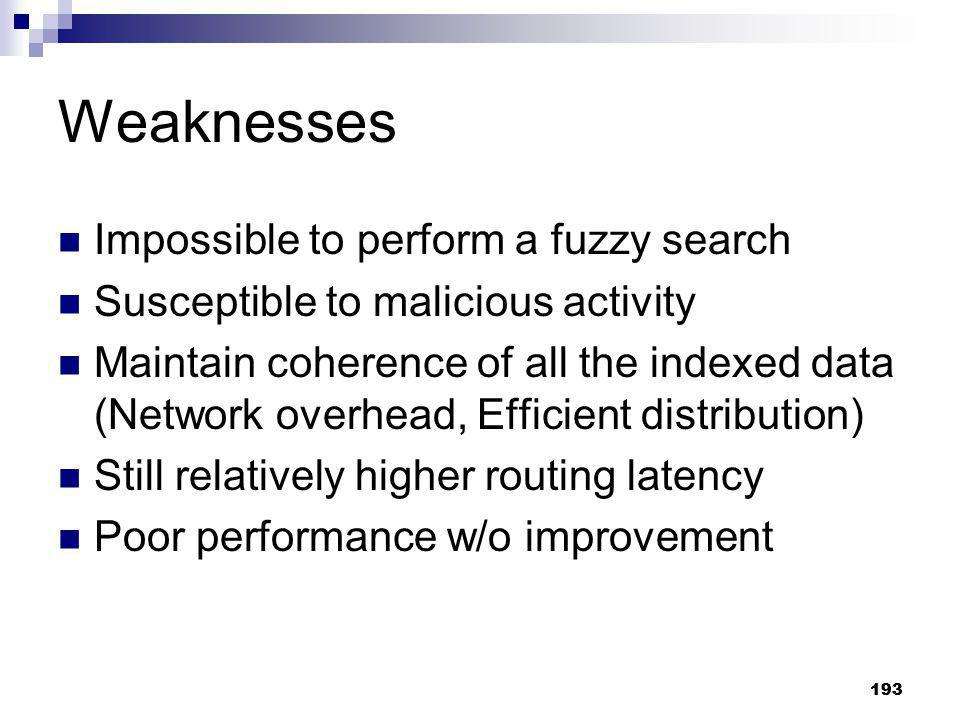 Weaknesses Impossible to perform a fuzzy search