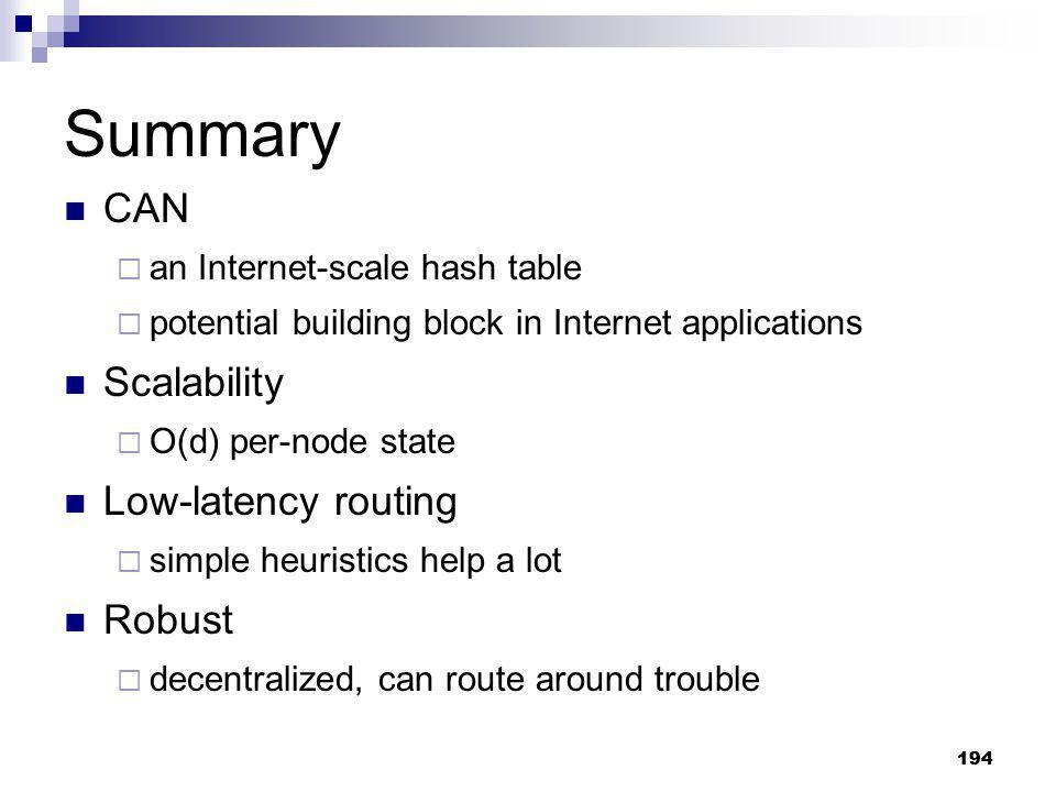 Summary CAN Scalability Low-latency routing Robust
