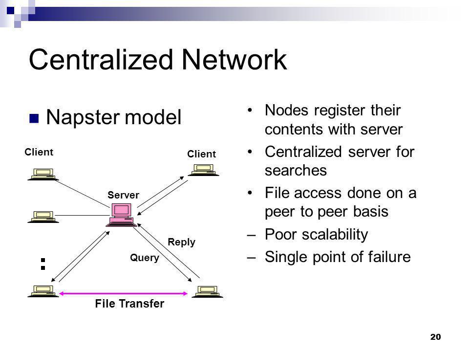 Centralized Network Napster model