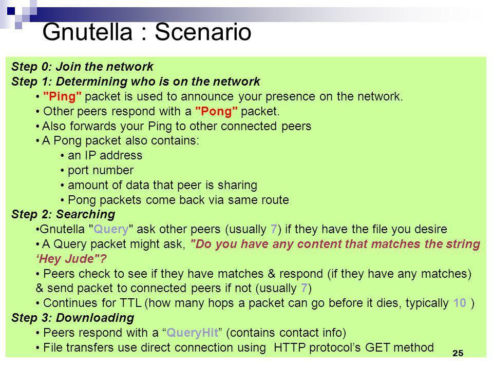 Gnutella : Scenario Step 0: Join the network