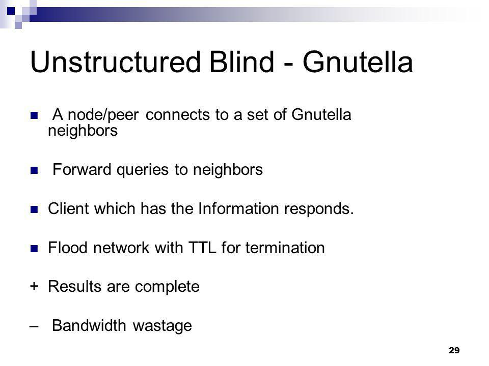 Unstructured Blind - Gnutella