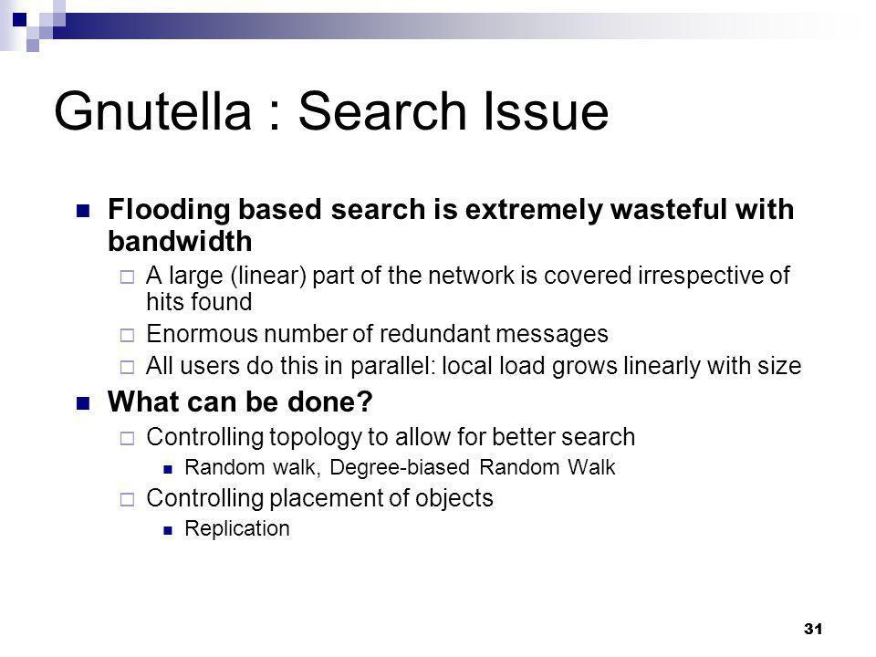 Gnutella : Search Issue