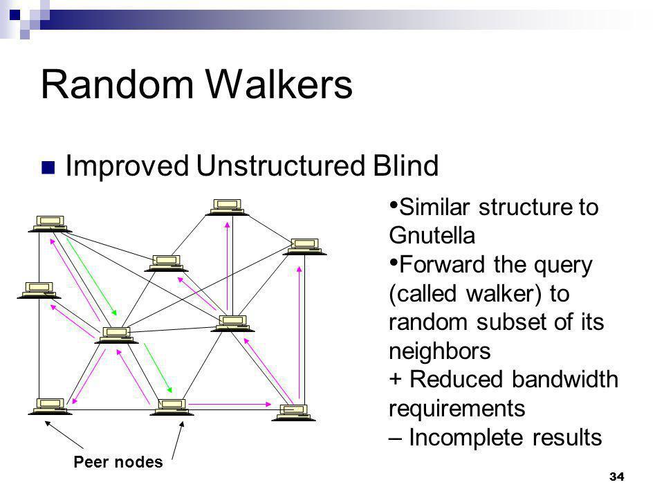 Random Walkers Improved Unstructured Blind