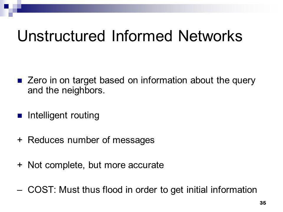Unstructured Informed Networks