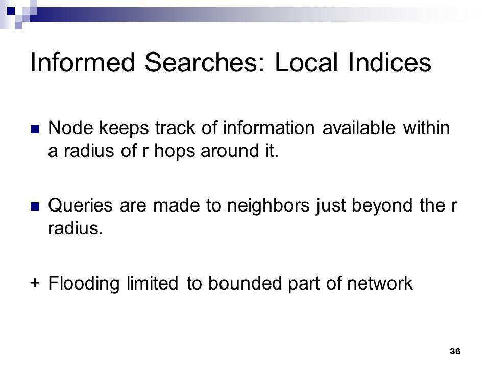 Informed Searches: Local Indices