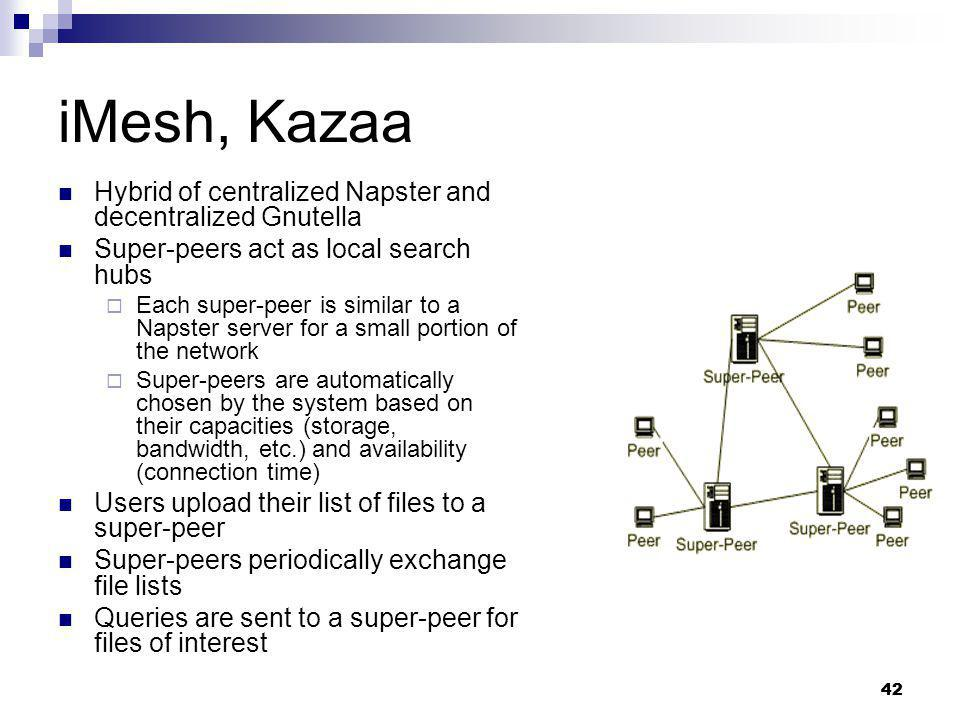 iMesh, Kazaa Hybrid of centralized Napster and decentralized Gnutella
