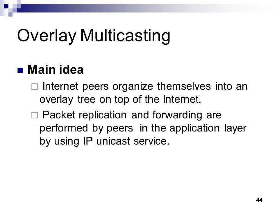 Overlay Multicasting Main idea