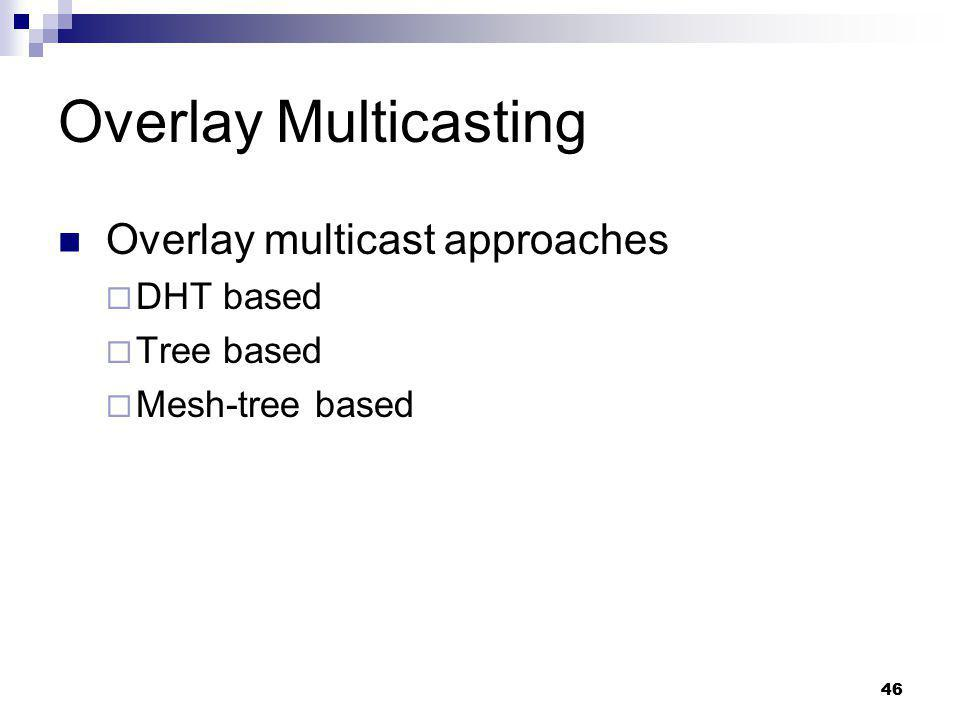 Overlay Multicasting Overlay multicast approaches DHT based Tree based