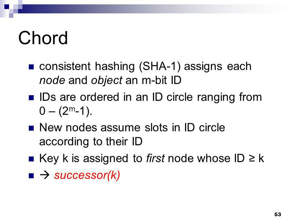 Chord consistent hashing (SHA-1) assigns each node and object an m-bit ID. IDs are ordered in an ID circle ranging from 0 – (2m-1).