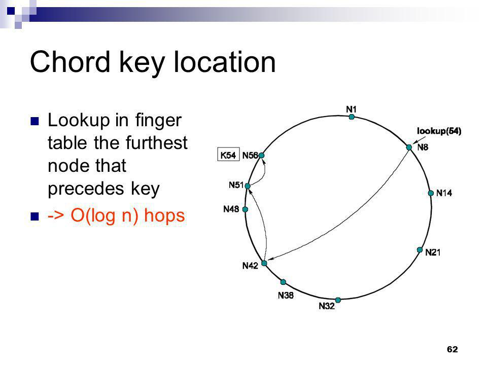 Chord key location Lookup in finger table the furthest node that precedes key -> O(log n) hops 62