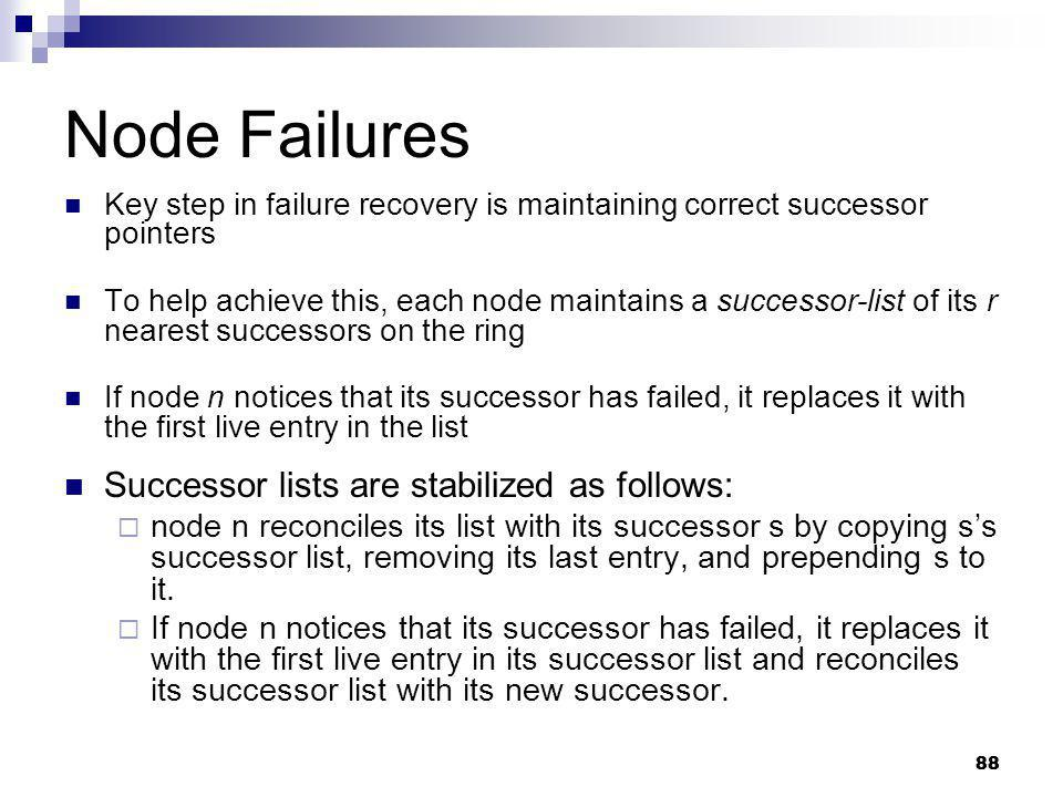 Node Failures Successor lists are stabilized as follows: