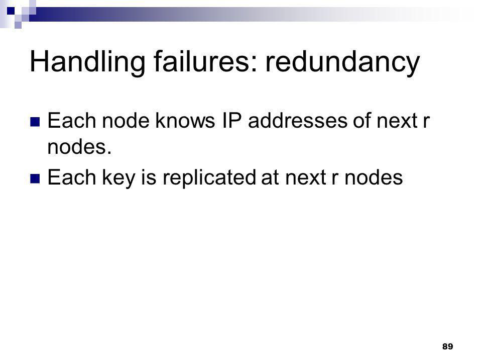 Handling failures: redundancy