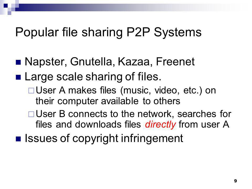 Popular file sharing P2P Systems