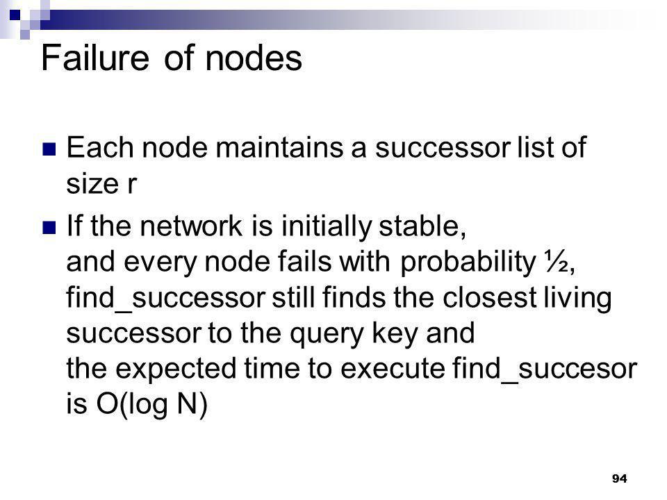 Failure of nodes Each node maintains a successor list of size r